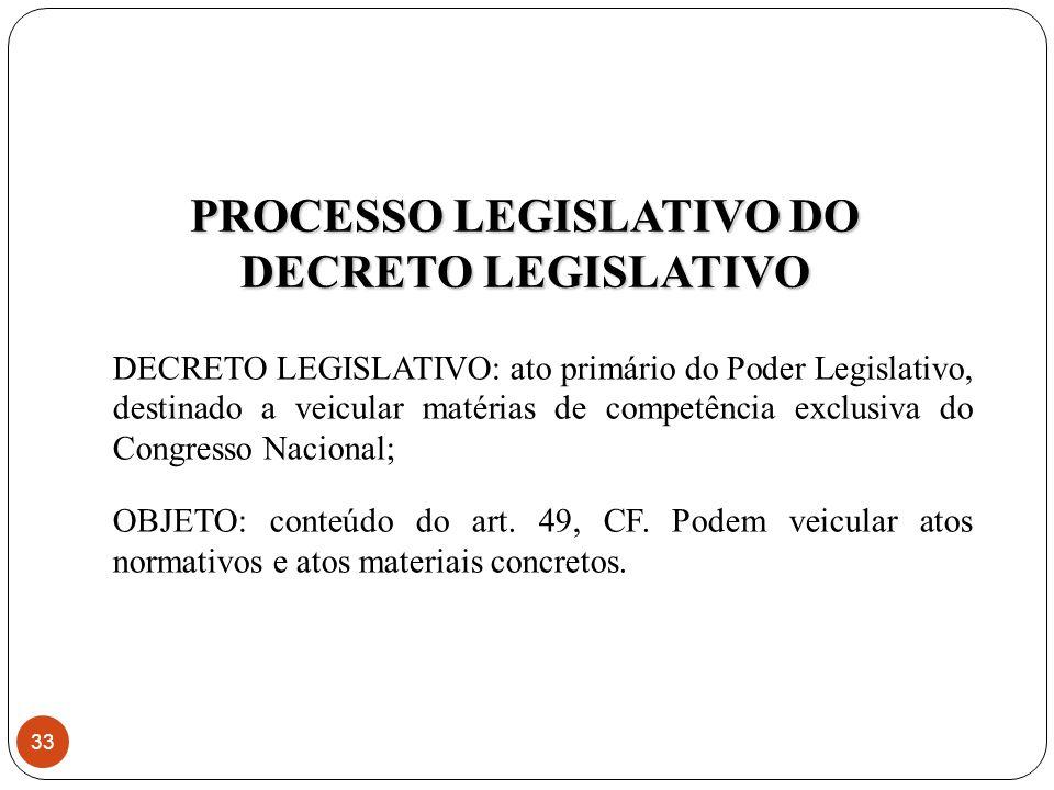DECRETO LEGISLATIVO: ato primário do Poder Legislativo, destinado a veicular matérias de competência exclusiva do Congresso Nacional; OBJETO: conteúdo do art.