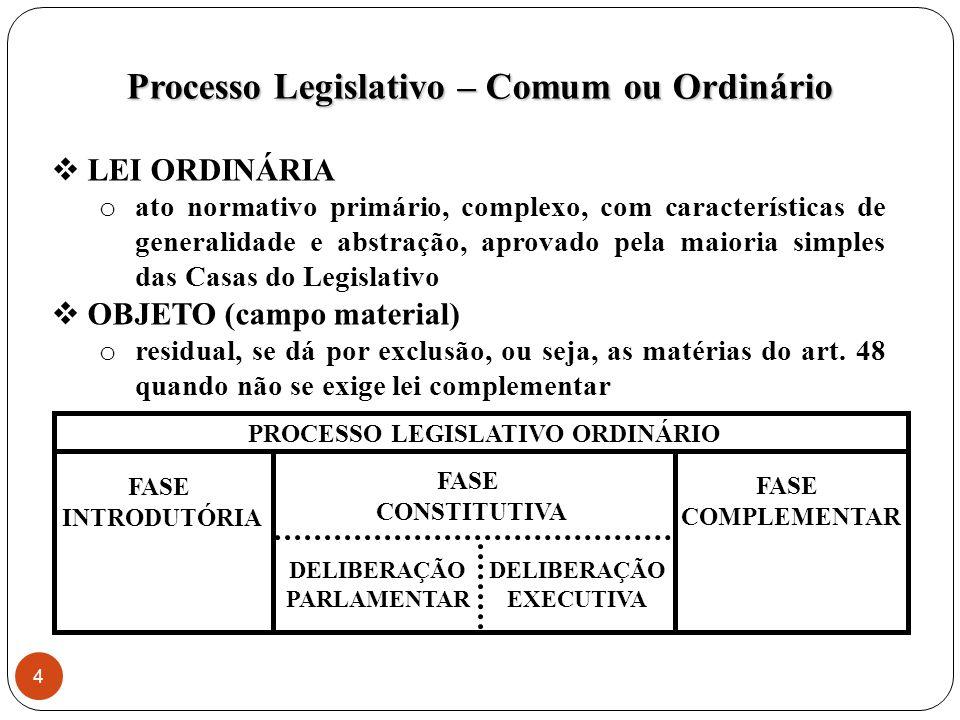 lei delegada Cong.Nacional decreto legislativo Art.