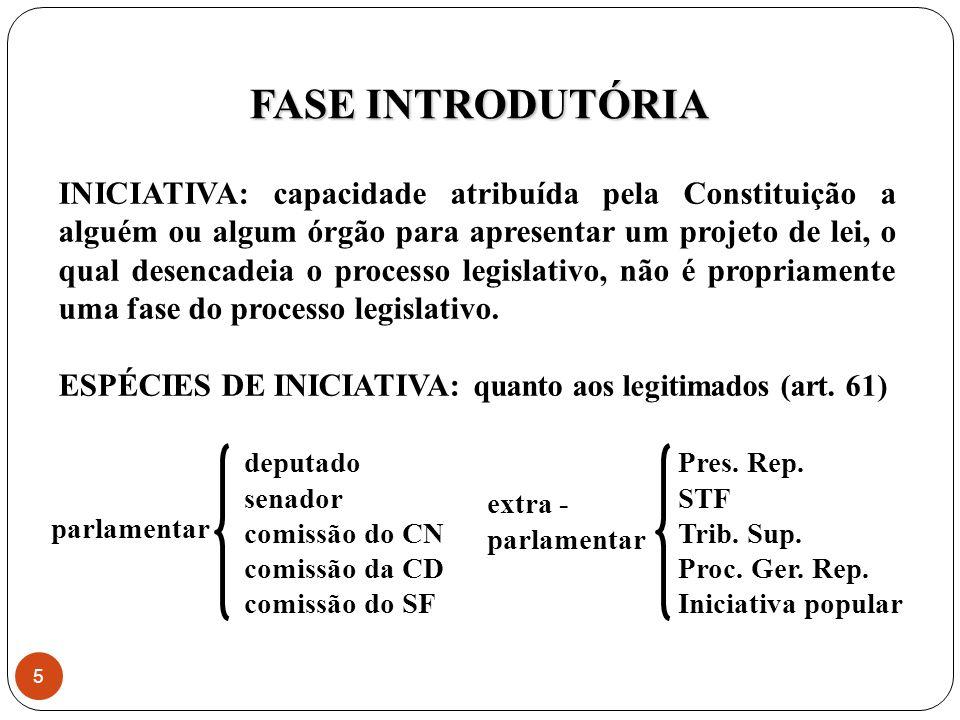 INICIATIVA: capacidade atribuída pela Constituição a alguém ou algum órgão para apresentar um projeto de lei, o qual desencadeia o processo legislativo, não é propriamente uma fase do processo legislativo.