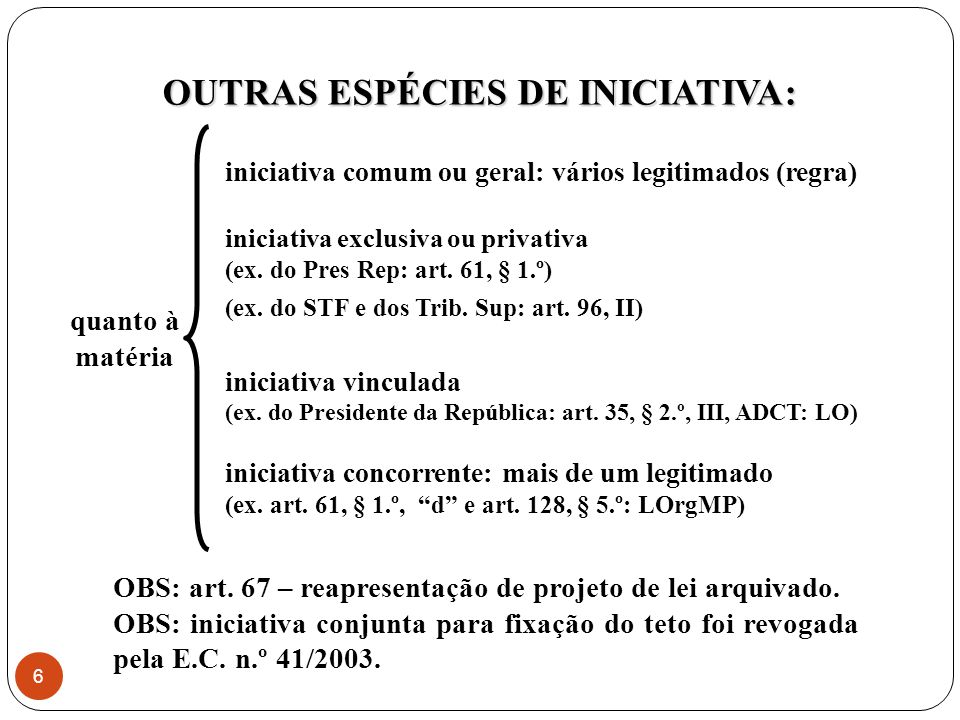 iniciativa comum ou geral: vários legitimados (regra) iniciativa exclusiva ou privativa (ex.
