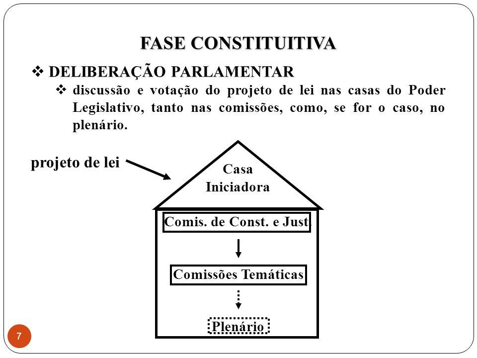 1)CASA INICIADORA: Câmara dos Deputados, em regra (art.