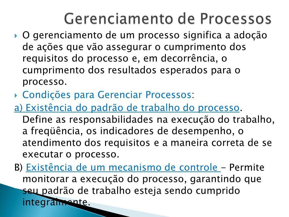  O gerenciamento de um processo significa a adoção de ações que vão assegurar o cumprimento dos requisitos do processo e, em decorrência, o cumprimento dos resultados esperados para o processo.