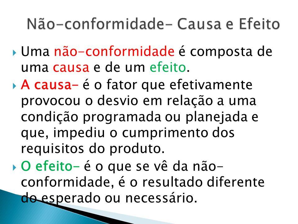  Uma não-conformidade é composta de uma causa e de um efeito.  A causa- é o fator que efetivamente provocou o desvio em relação a uma condição progr