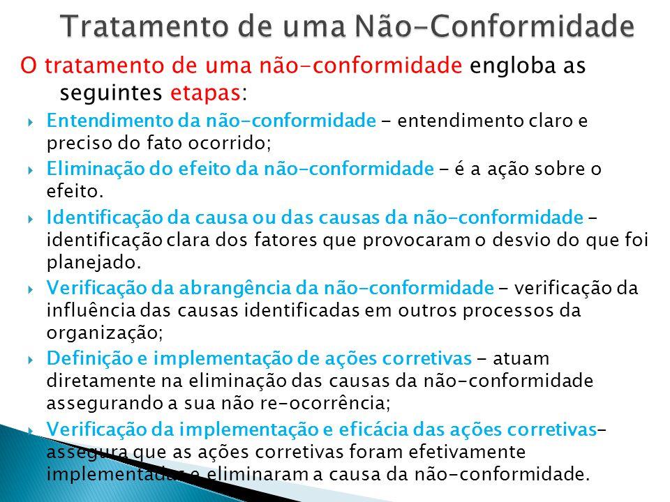 O tratamento de uma não-conformidade engloba as seguintes etapas:  Entendimento da não-conformidade - entendimento claro e preciso do fato ocorrido;