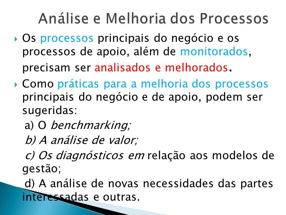  Os processos principais do negócio e os processos de apoio, além de monitorados, precisam ser analisados e melhorados.  Como práticas para a melhor