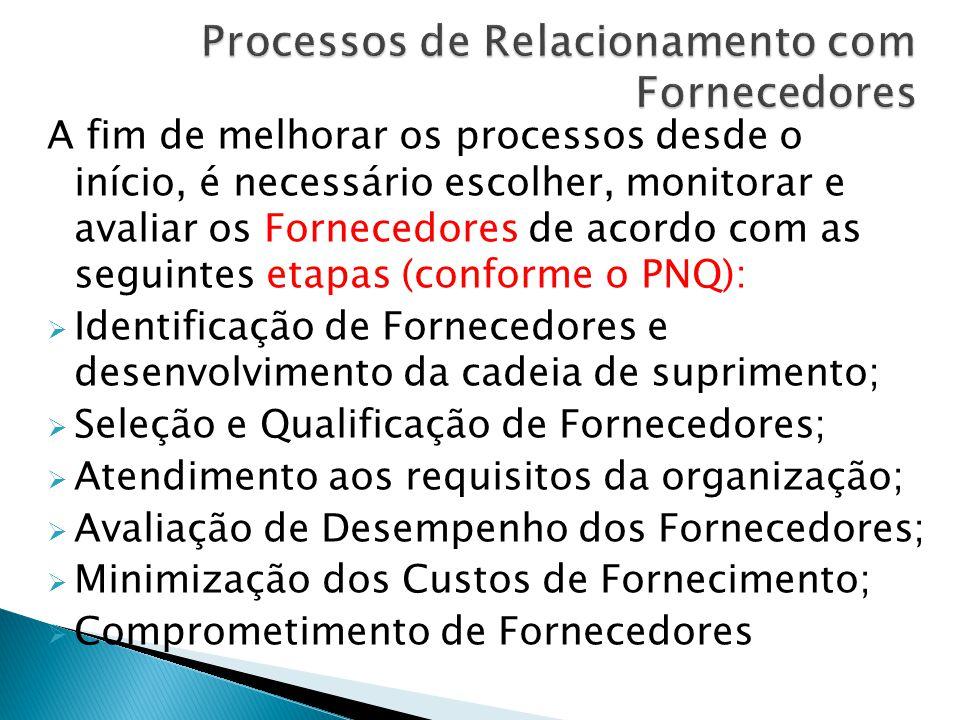 A fim de melhorar os processos desde o início, é necessário escolher, monitorar e avaliar os Fornecedores de acordo com as seguintes etapas (conforme o PNQ):  Identificação de Fornecedores e desenvolvimento da cadeia de suprimento;  Seleção e Qualificação de Fornecedores;  Atendimento aos requisitos da organização;  Avaliação de Desempenho dos Fornecedores;  Minimização dos Custos de Fornecimento;  Comprometimento de Fornecedores