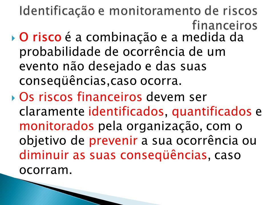  O risco é a combinação e a medida da probabilidade de ocorrência de um evento não desejado e das suas conseqüências,caso ocorra.