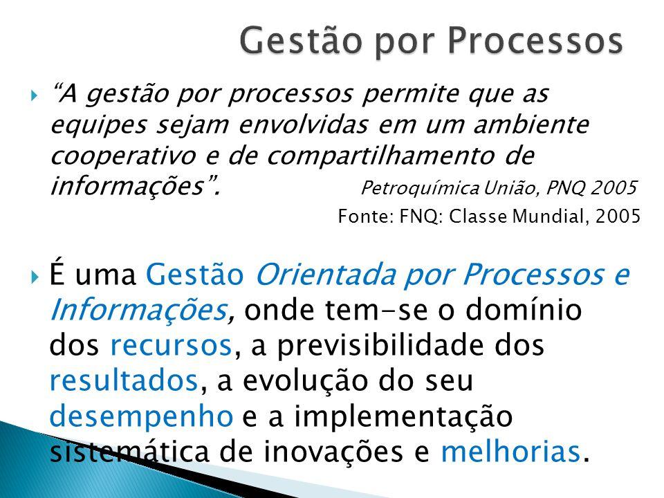  A gestão por processos permite que as equipes sejam envolvidas em um ambiente cooperativo e de compartilhamento de informações .
