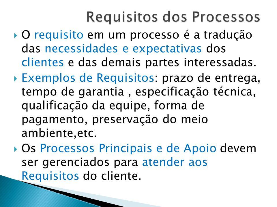  O requisito em um processo é a tradução das necessidades e expectativas dos clientes e das demais partes interessadas.  Exemplos de Requisitos: pra