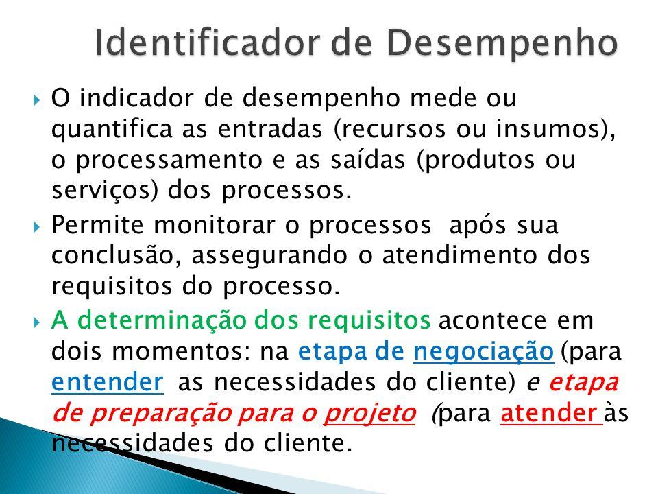  O indicador de desempenho mede ou quantifica as entradas (recursos ou insumos), o processamento e as saídas (produtos ou serviços) dos processos.