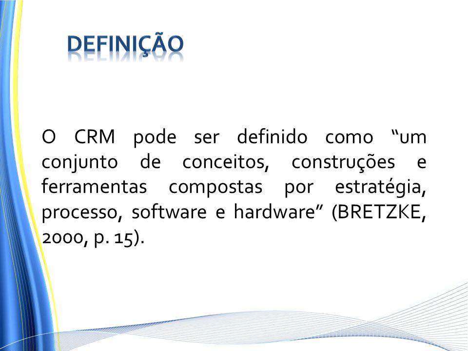 O CRM pode ser definido como um conjunto de conceitos, construções e ferramentas compostas por estratégia, processo, software e hardware (BRETZKE, 2000, p.