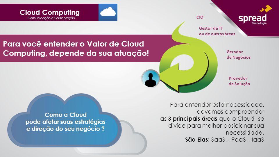 Para entender esta necessidade, devemos compreender as 3 principais áreas que o Cloud se divide para melhor posicionar sua necessidade.