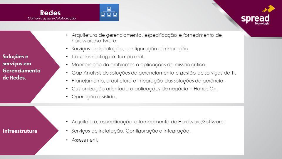 Arquitetura de gerenciamento, especificação e fornecimento de hardware/software.