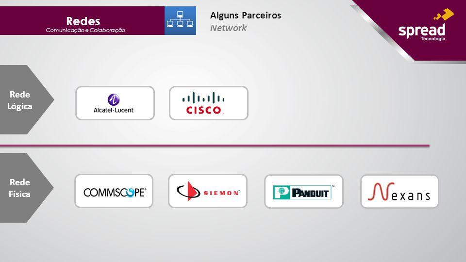 Redes Comunicação e Colaboração Rede Física Rede Lógica Alguns Parceiros Network