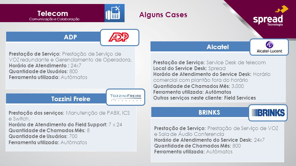 Telecom Comunicação e Colaboração Alguns Cases ADP Prestação de Serviço: Prestação de Serviço de VOZ redundante e Gerenciamento de Operadora.