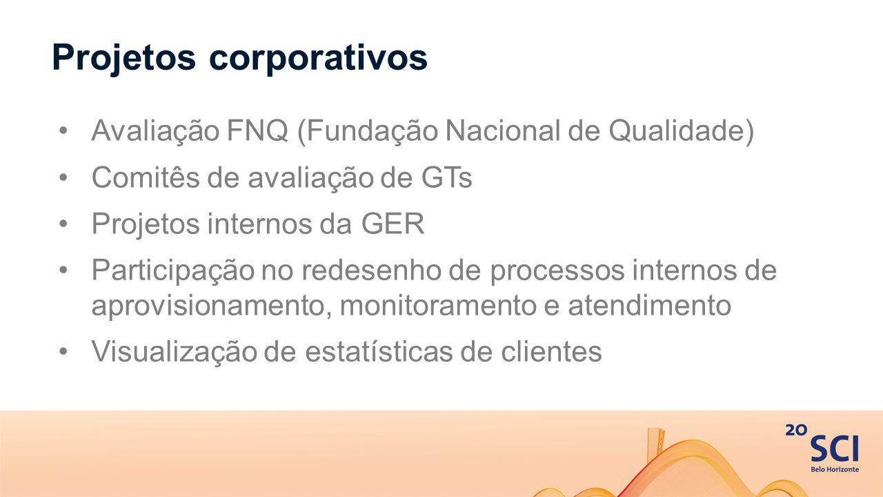 Projetos corporativos Avaliação FNQ (Fundação Nacional de Qualidade) Comitês de avaliação de GTs Projetos internos da GER Participação no redesenho de processos internos de aprovisionamento, monitoramento e atendimento Visualização de estatísticas de clientes