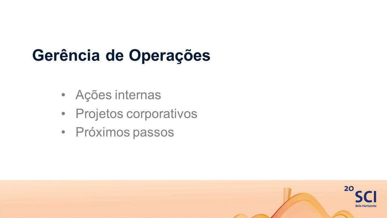 Gerência de Operações Ações internas Projetos corporativos Próximos passos