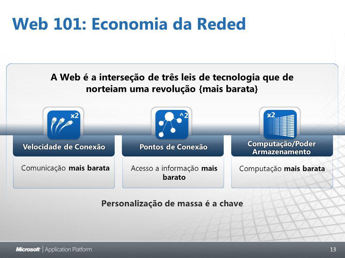 13 Comunicação mais barata Computação mais barata Acesso a informação mais barato Web 101: Economia da Reded A Web é a interseção de três leis de tecnologia que de norteiam uma revolução {mais barata} x2 ^2 x2 Personalização de massa é a chave
