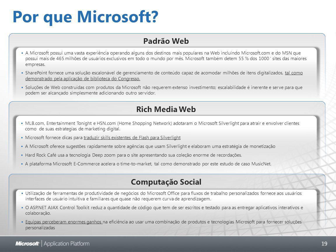 19 Por que Microsoft.