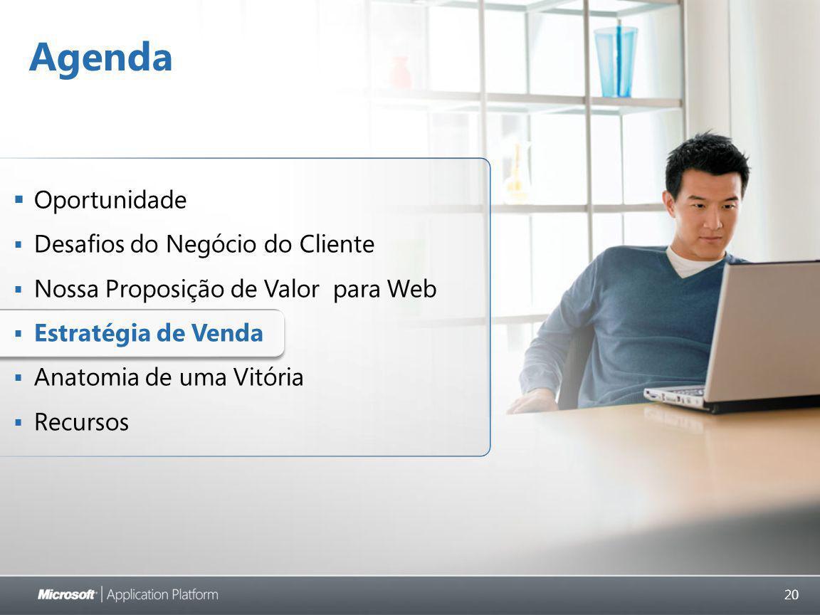 20 Agenda  Oportunidade  Desafios do Negócio do Cliente  Nossa Proposição de Valor para Web  Estratégia de Venda  Anatomia de uma Vitória  Recursos