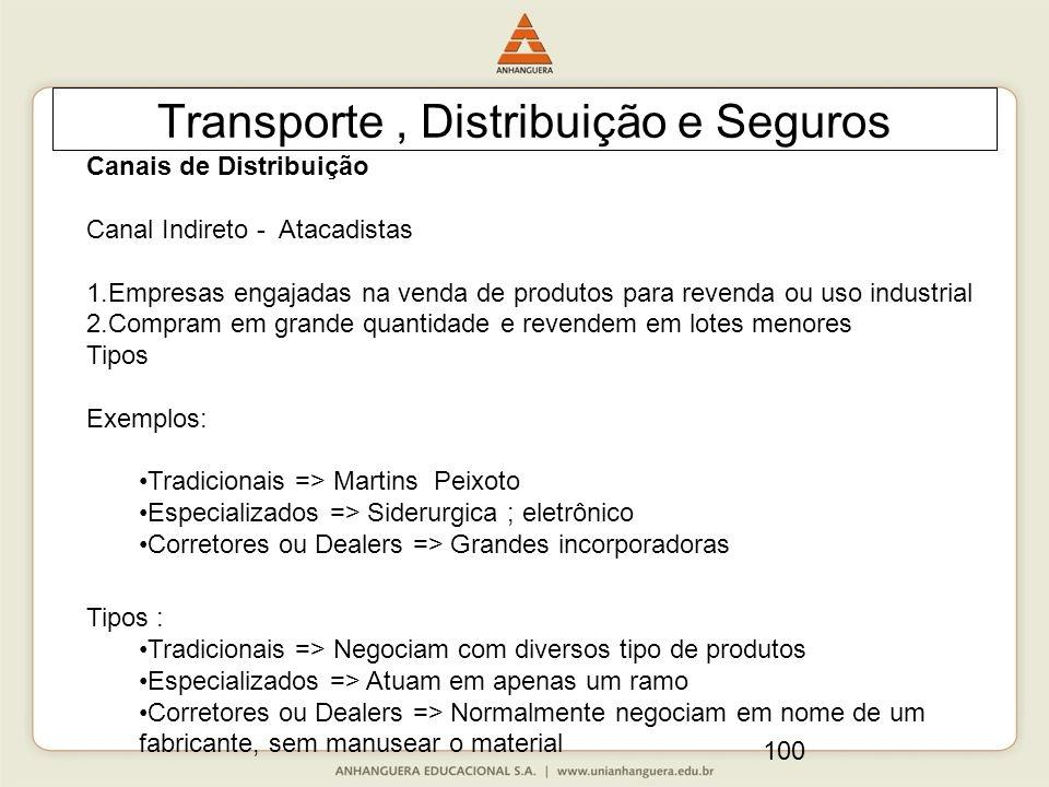 100 Transporte, Distribuição e Seguros Canais de Distribuição Canal Indireto - Atacadistas 1.Empresas engajadas na venda de produtos para revenda ou u
