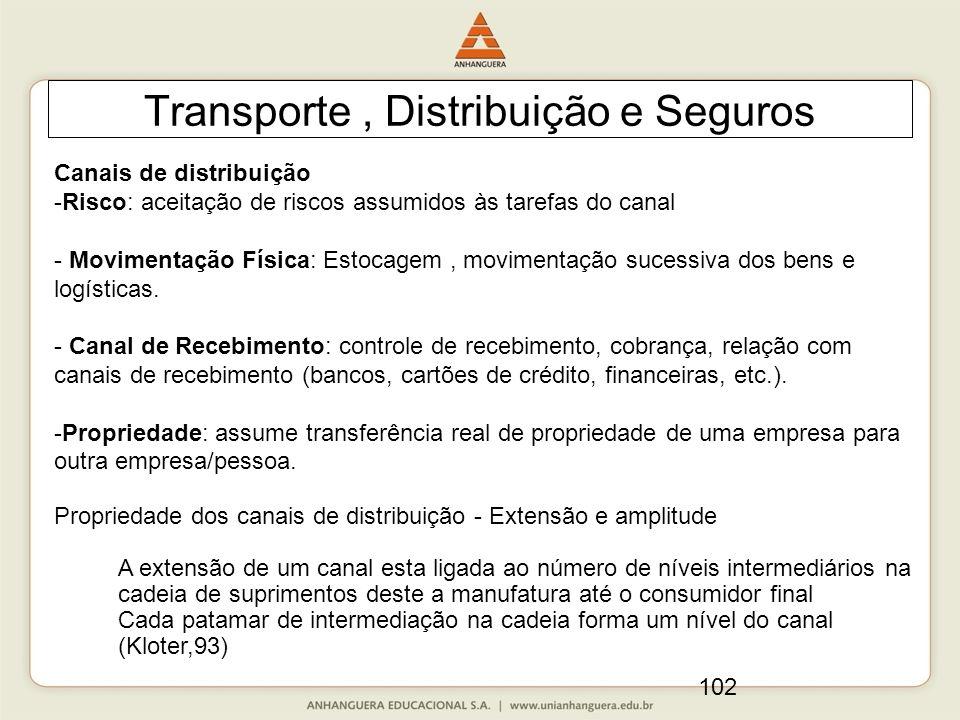 102 Transporte, Distribuição e Seguros Canais de distribuição -Risco: aceitação de riscos assumidos às tarefas do canal - Movimentação Física: Estocag