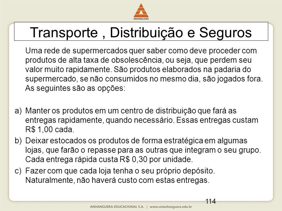 114 Transporte, Distribuição e Seguros Uma rede de supermercados quer saber como deve proceder com produtos de alta taxa de obsolescência, ou seja, que perdem seu valor muito rapidamente.