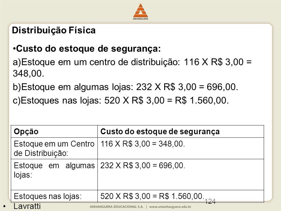 124 Lavratti Custo do estoque de segurança: a)Estoque em um centro de distribuição: 116 X R$ 3,00 = 348,00.
