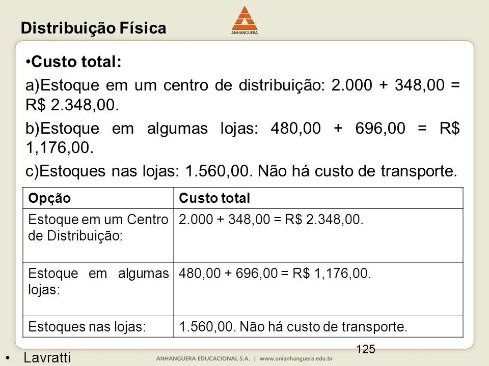 125 Lavratti Custo total: a)Estoque em um centro de distribuição: 2.000 + 348,00 = R$ 2.348,00. b)Estoque em algumas lojas: 480,00 + 696,00 = R$ 1,176