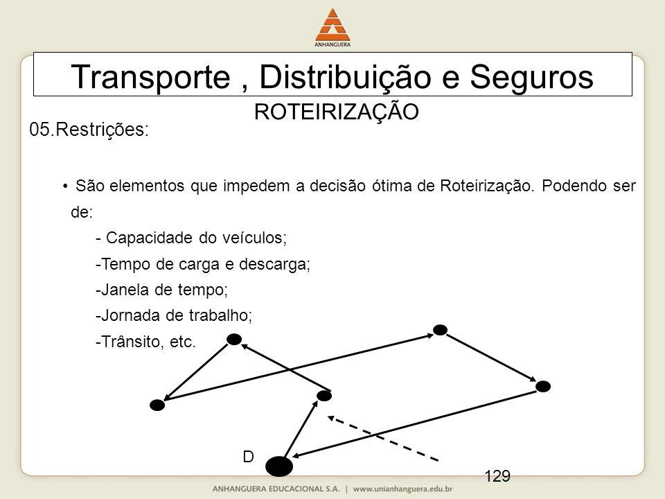 129 Transporte, Distribuição e Seguros ROTEIRIZAÇÃO 05.Restrições: São elementos que impedem a decisão ótima de Roteirização. Podendo ser de: - Capaci