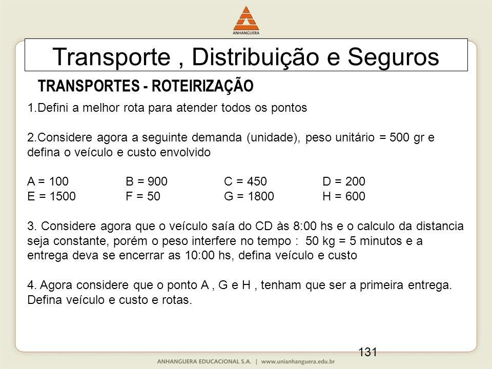 131 Transporte, Distribuição e Seguros TRANSPORTES - ROTEIRIZAÇÃO 1.Defini a melhor rota para atender todos os pontos 2.Considere agora a seguinte demanda (unidade), peso unitário = 500 gr e defina o veículo e custo envolvido A = 100B = 900C = 450D = 200 E = 1500F = 50G = 1800H = 600 3.