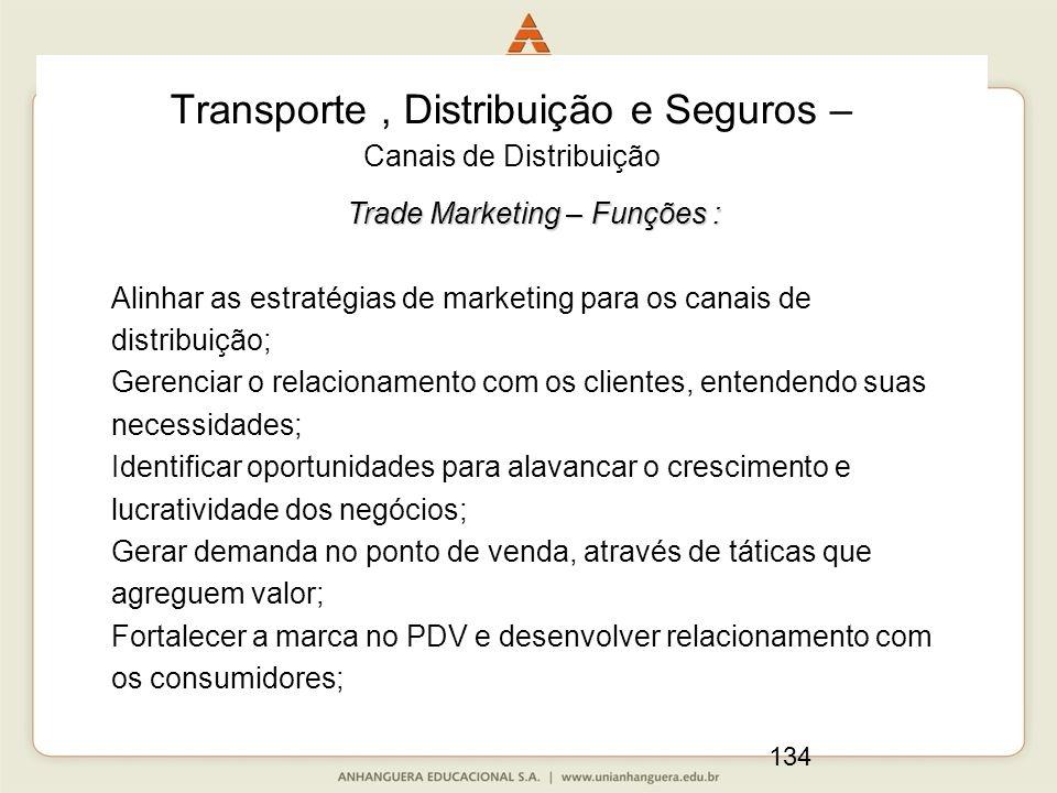 134 Transporte, Distribuição e Seguros – Canais de Distribuição Trade Marketing – Funções : Alinhar as estratégias de marketing para os canais de dist