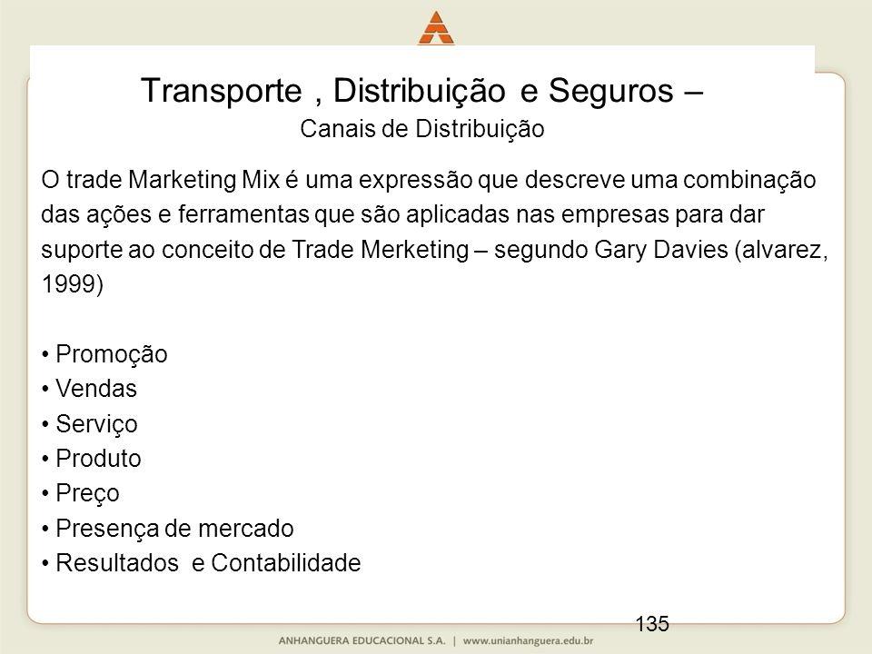 135 Transporte, Distribuição e Seguros – Canais de Distribuição O trade Marketing Mix é uma expressão que descreve uma combinação das ações e ferramen