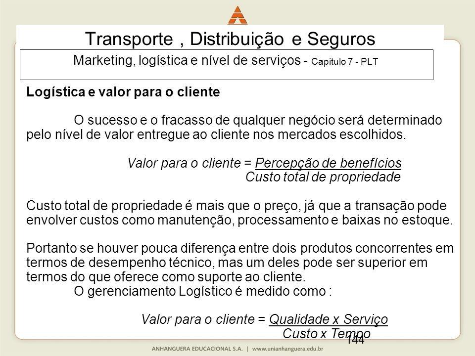 144 Transporte, Distribuição e Seguros Logística e valor para o cliente O sucesso e o fracasso de qualquer negócio será determinado pelo nível de valo