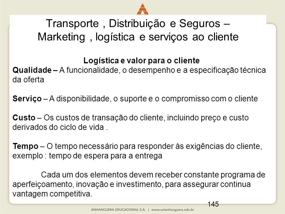 145 Transporte, Distribuição e Seguros – Marketing, logística e serviços ao cliente Logística e valor para o cliente Qualidade – A funcionalidade, o d