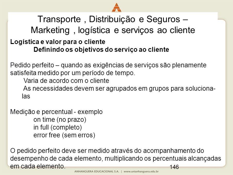 146 Transporte, Distribuição e Seguros – Marketing, logística e serviços ao cliente Logística e valor para o cliente Definindo os objetivos do serviço