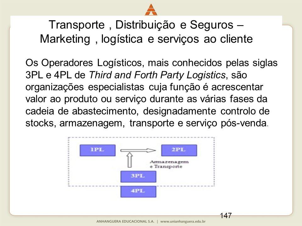 147 Transporte, Distribuição e Seguros – Marketing, logística e serviços ao cliente Os Operadores Logísticos, mais conhecidos pelas siglas 3PL e 4PL d