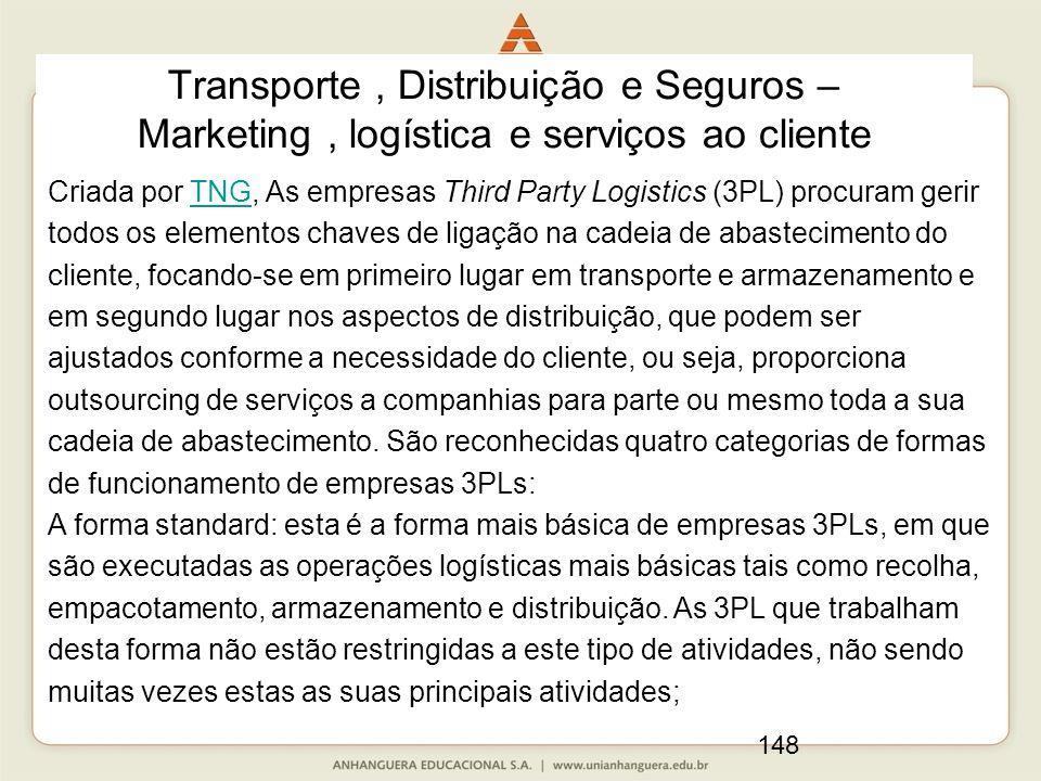 148 Transporte, Distribuição e Seguros – Marketing, logística e serviços ao cliente Criada por TNG, As empresas Third Party Logistics (3PL) procuram g