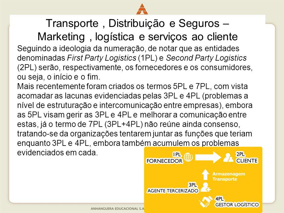 150 Transporte, Distribuição e Seguros – Marketing, logística e serviços ao cliente Seguindo a ideologia da numeração, de notar que as entidades denom