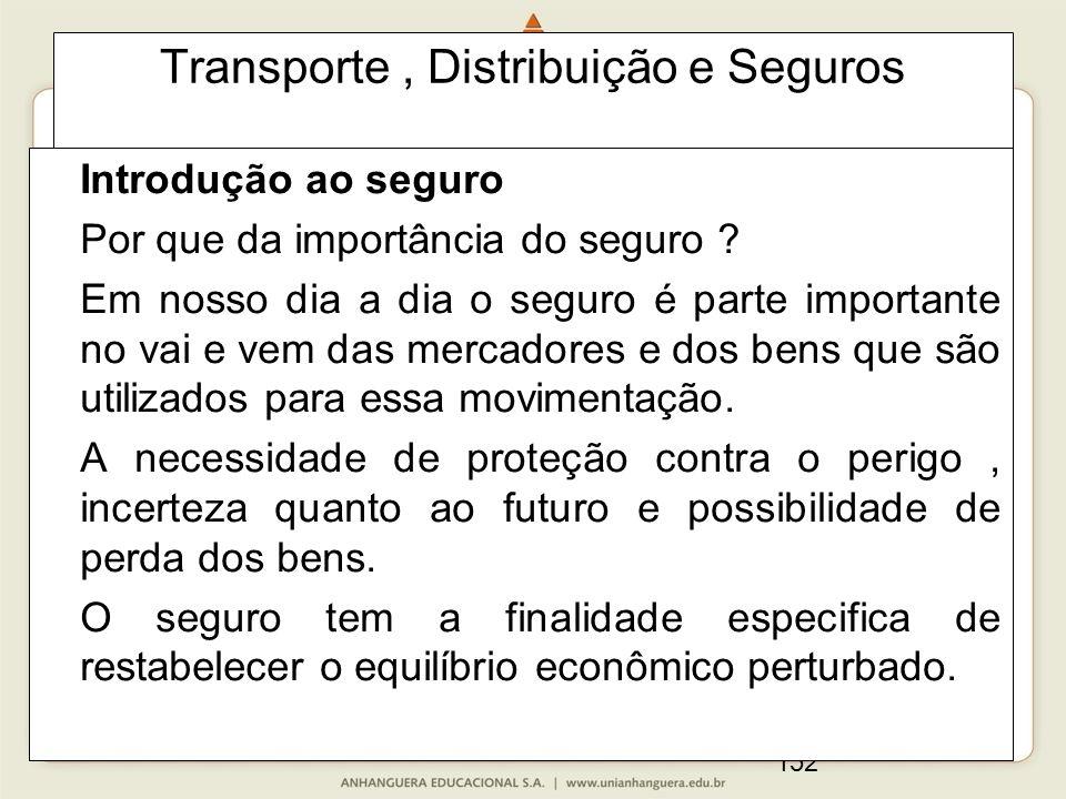152 Transporte, Distribuição e Seguros Introdução ao seguro Por que da importância do seguro ? Em nosso dia a dia o seguro é parte importante no vai e
