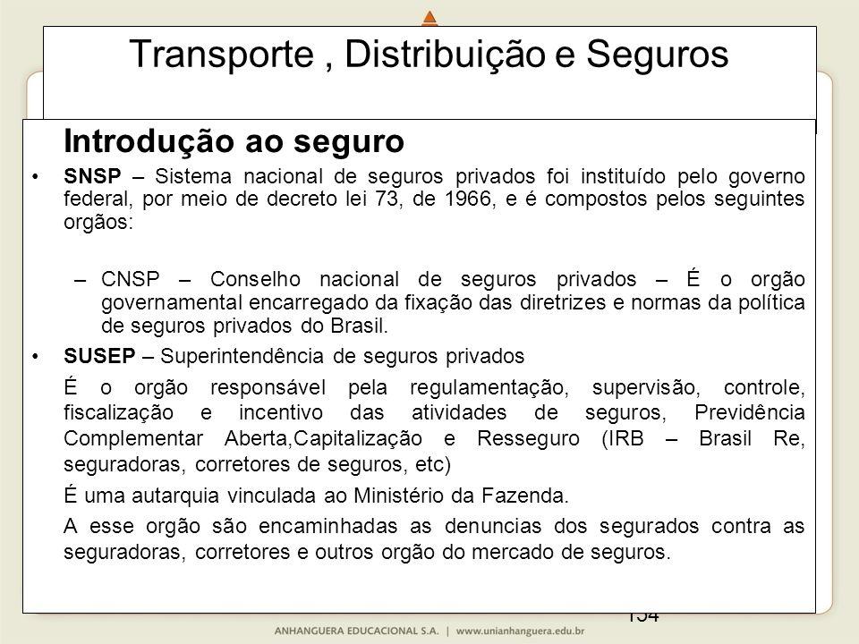 154 Transporte, Distribuição e Seguros Introdução ao seguro SNSP – Sistema nacional de seguros privados foi instituído pelo governo federal, por meio