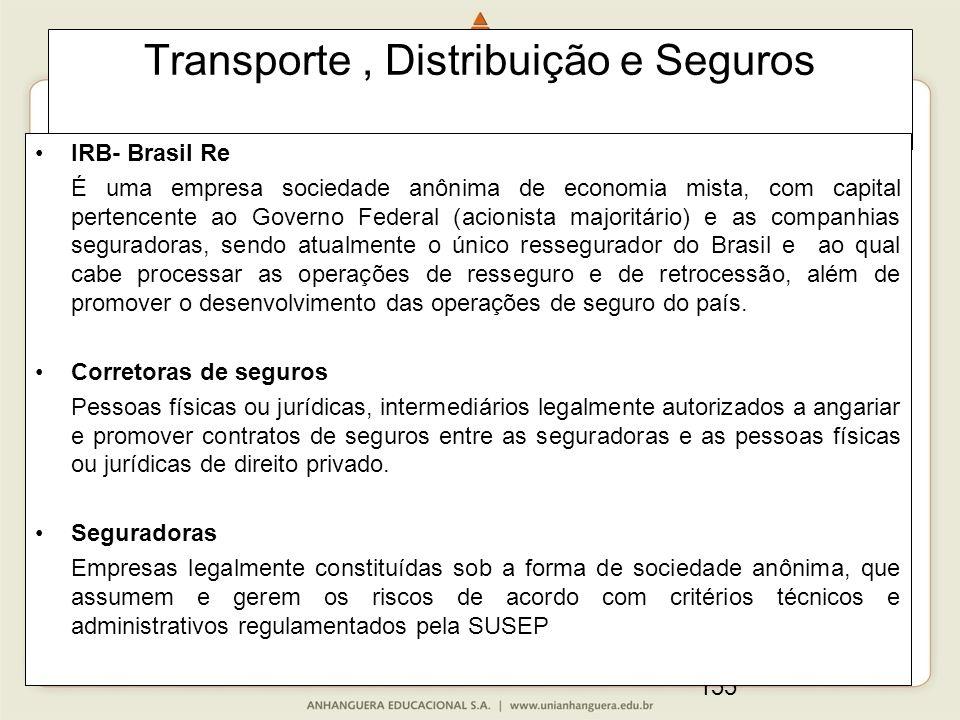 155 Transporte, Distribuição e Seguros IRB- Brasil Re É uma empresa sociedade anônima de economia mista, com capital pertencente ao Governo Federal (a