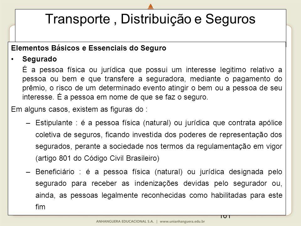 161 Transporte, Distribuição e Seguros Elementos Básicos e Essenciais do Seguro Segurado É a pessoa física ou jurídica que possui um interesse legitim