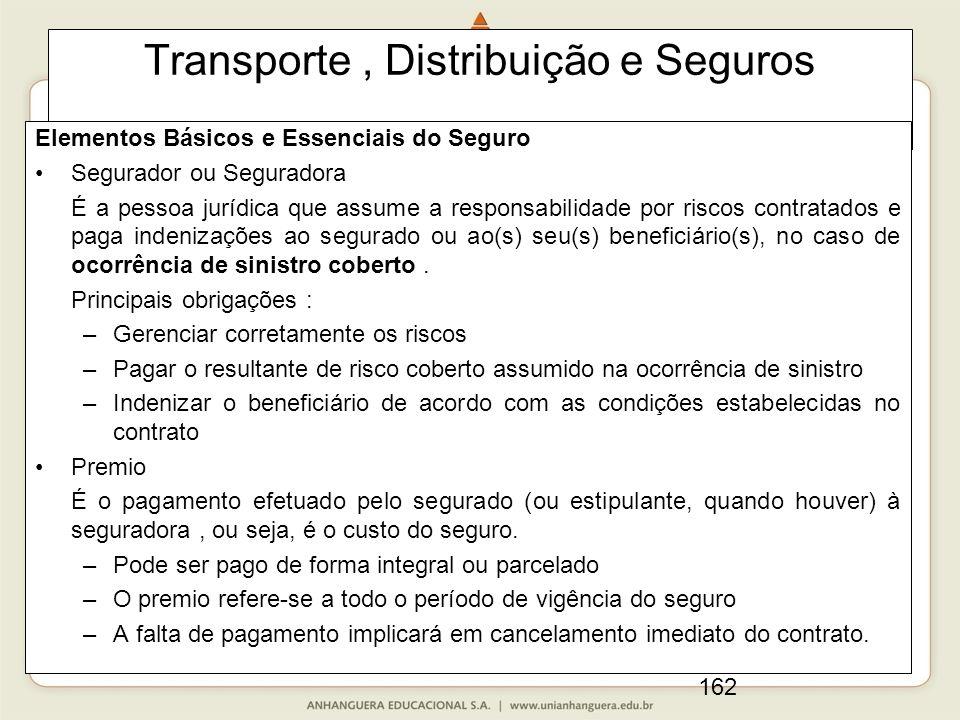 162 Transporte, Distribuição e Seguros Elementos Básicos e Essenciais do Seguro Segurador ou Seguradora É a pessoa jurídica que assume a responsabilid