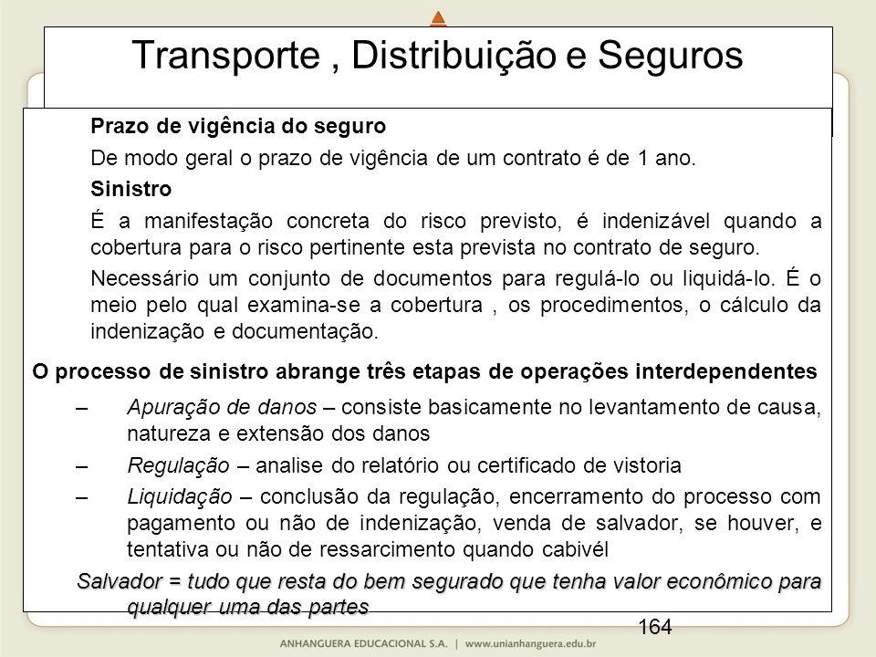 164 Transporte, Distribuição e Seguros Prazo de vigência do seguro De modo geral o prazo de vigência de um contrato é de 1 ano. Sinistro É a manifesta