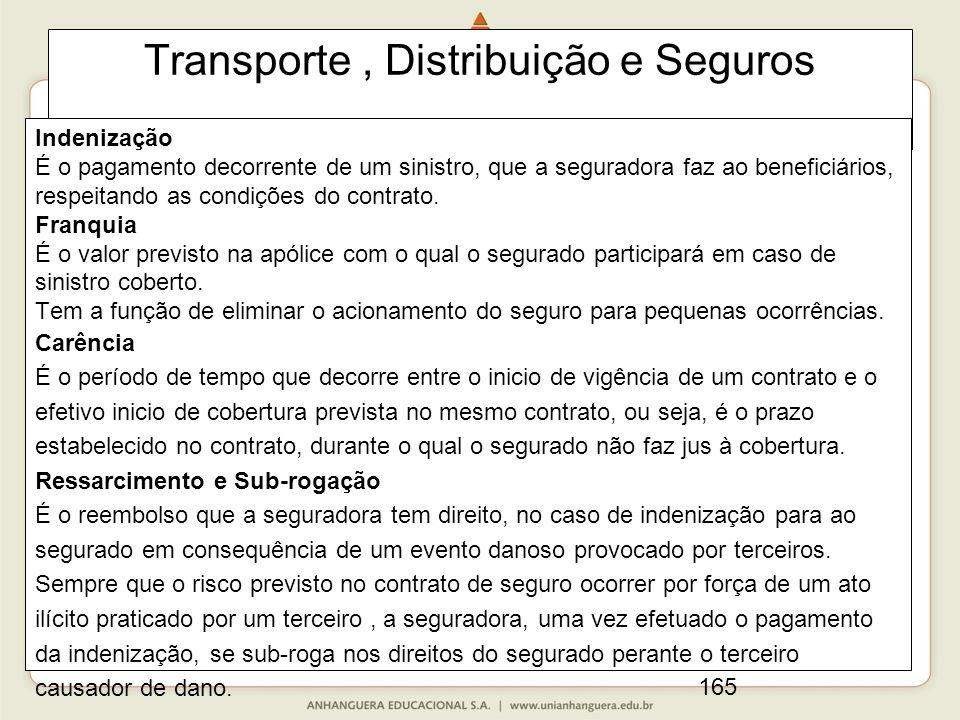 165 Transporte, Distribuição e Seguros Indenização É o pagamento decorrente de um sinistro, que a seguradora faz ao beneficiários, respeitando as condições do contrato.