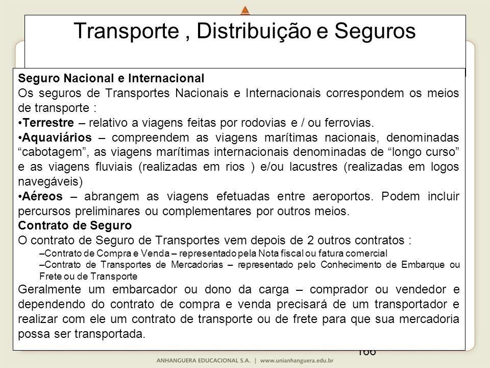 166 Transporte, Distribuição e Seguros Seguro Nacional e Internacional Os seguros de Transportes Nacionais e Internacionais correspondem os meios de transporte : Terrestre – relativo a viagens feitas por rodovias e / ou ferrovias.