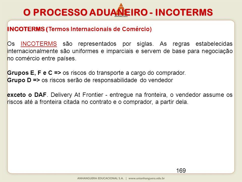169 INCOTERMS ( INCOTERMS ( Termos Internacionais de Comércio) Os INCOTERMS são representados por siglas. As regras estabelecidas internacionalmente s