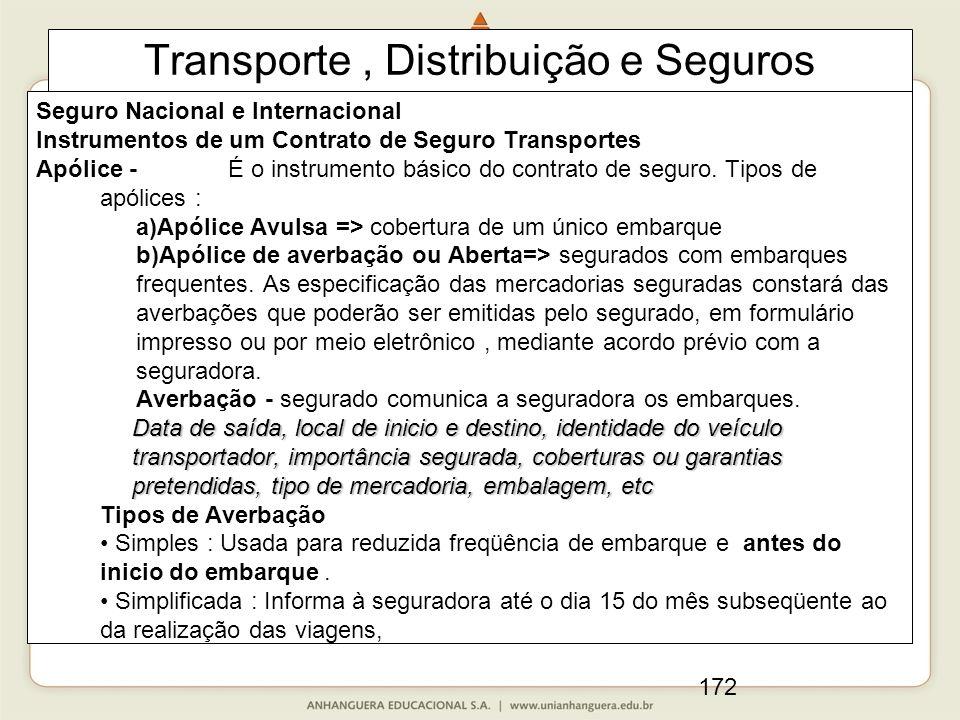 172 Transporte, Distribuição e Seguros Seguro Nacional e Internacional Instrumentos de um Contrato de Seguro Transportes Apólice - É o instrumento básico do contrato de seguro.