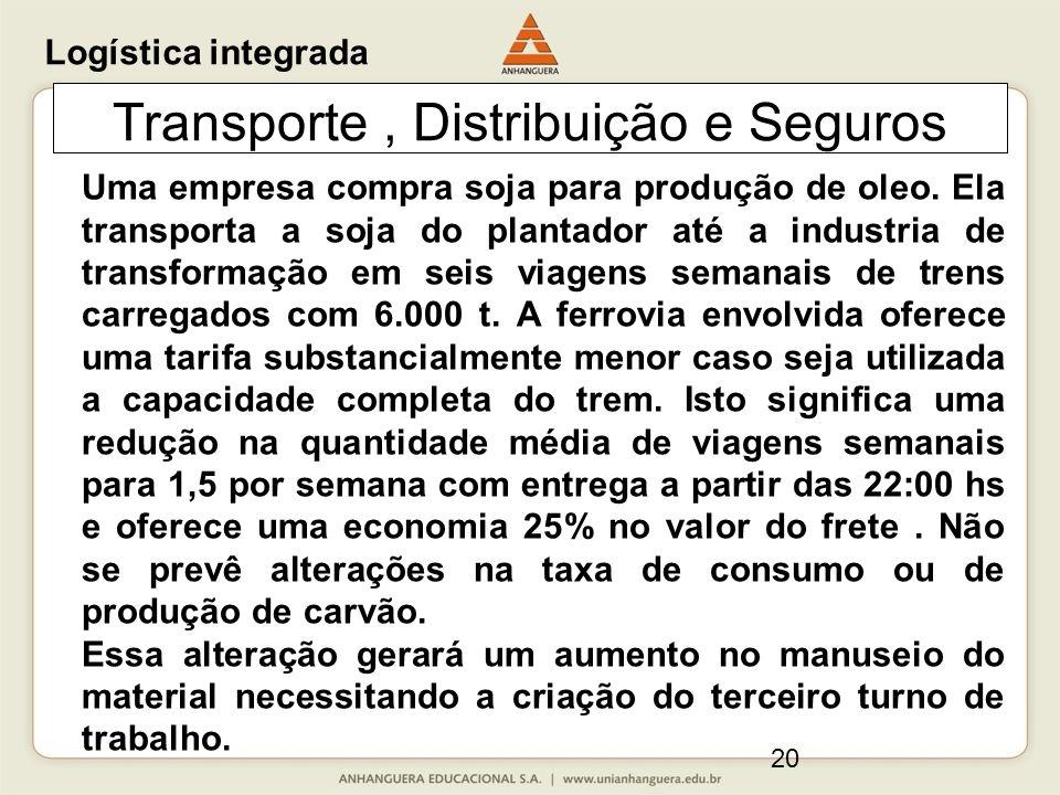 20 Transporte, Distribuição e Seguros Uma empresa compra soja para produção de oleo.